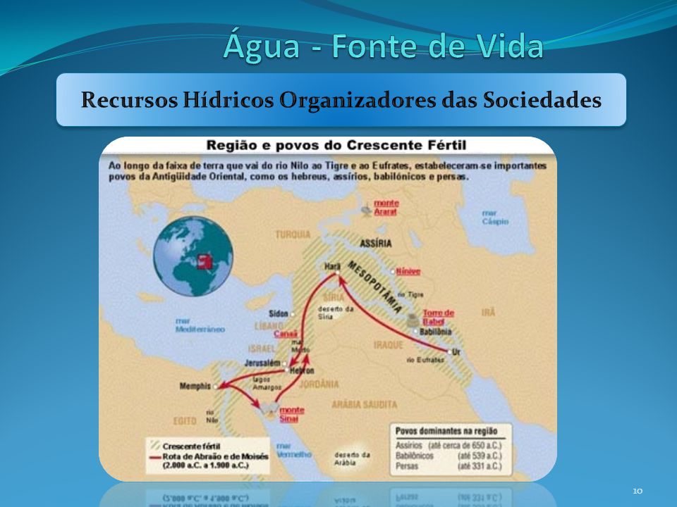 Recursos Hídricos Organizadores das Sociedades