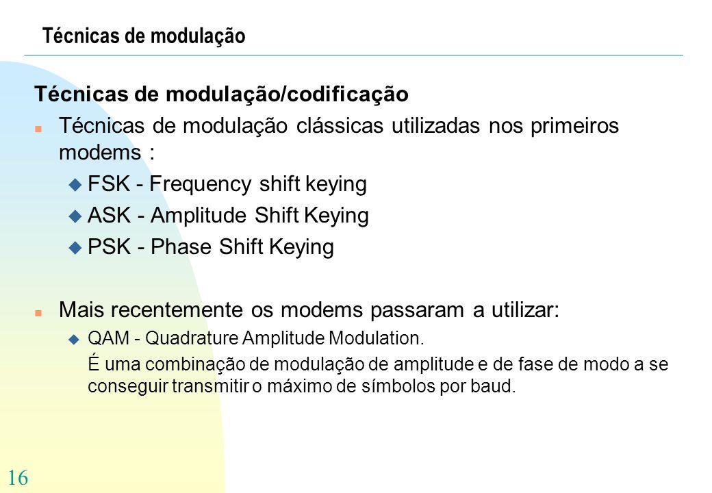 Técnicas de modulação/codificação
