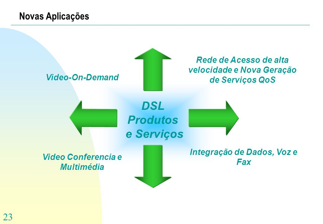 DSL Produtos e Serviços