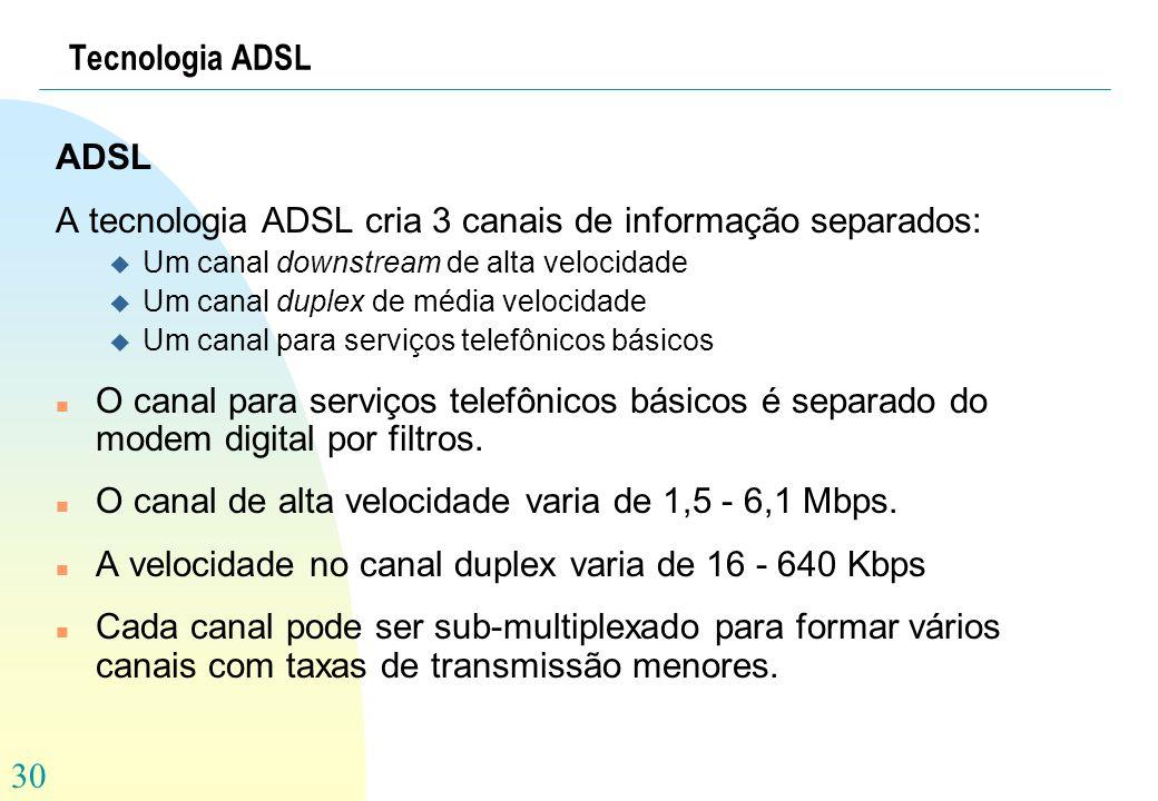A tecnologia ADSL cria 3 canais de informação separados: