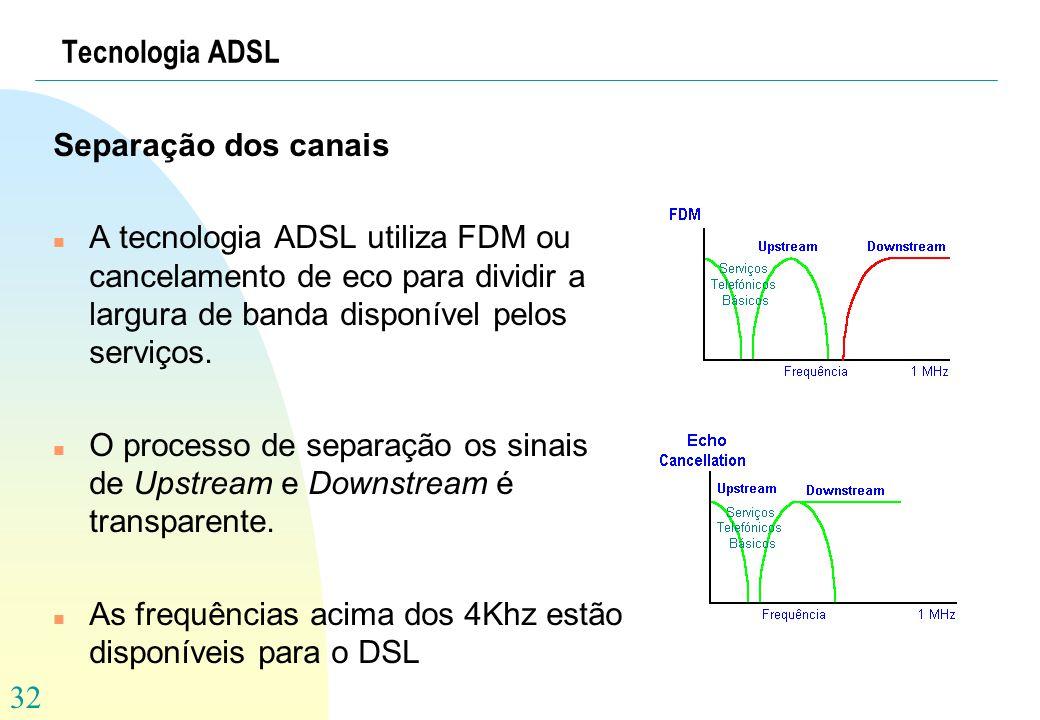 As frequências acima dos 4Khz estão disponíveis para o DSL