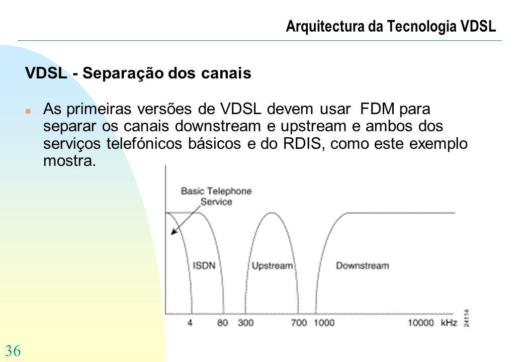 Arquitectura da Tecnologia VDSL