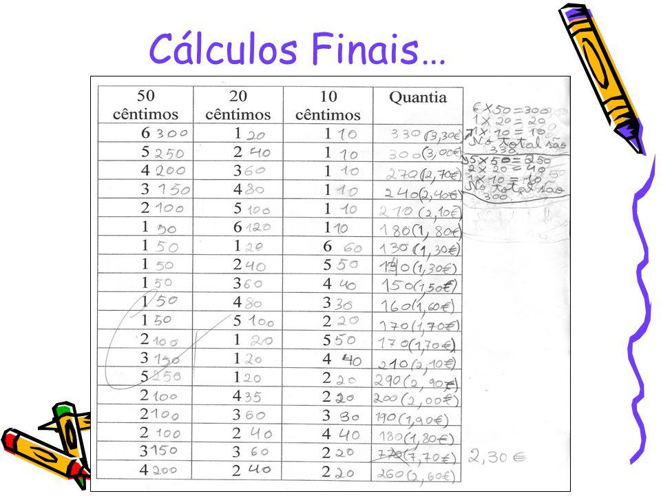 Cálculos Finais…
