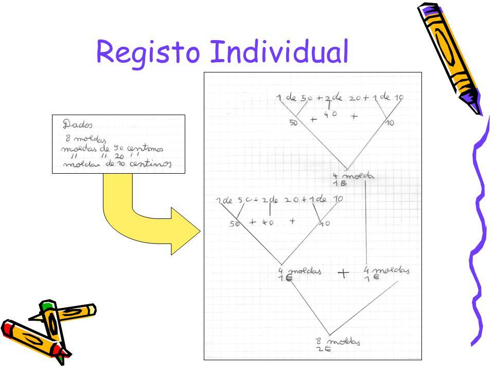 Registo Individual