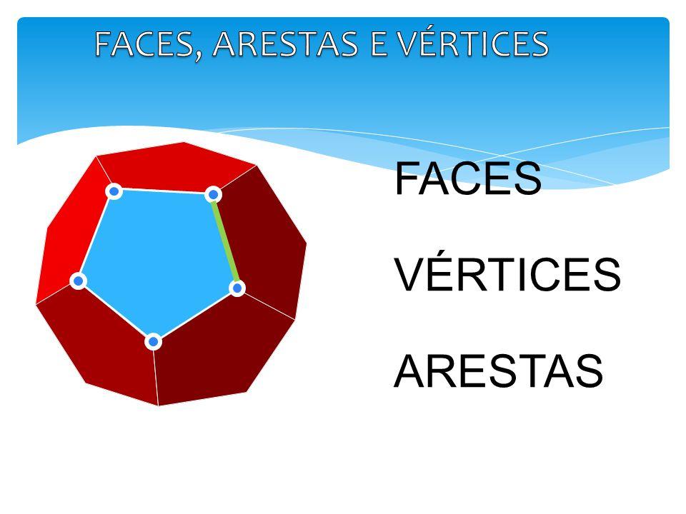 FACES, ARESTAS E VÉRTICES