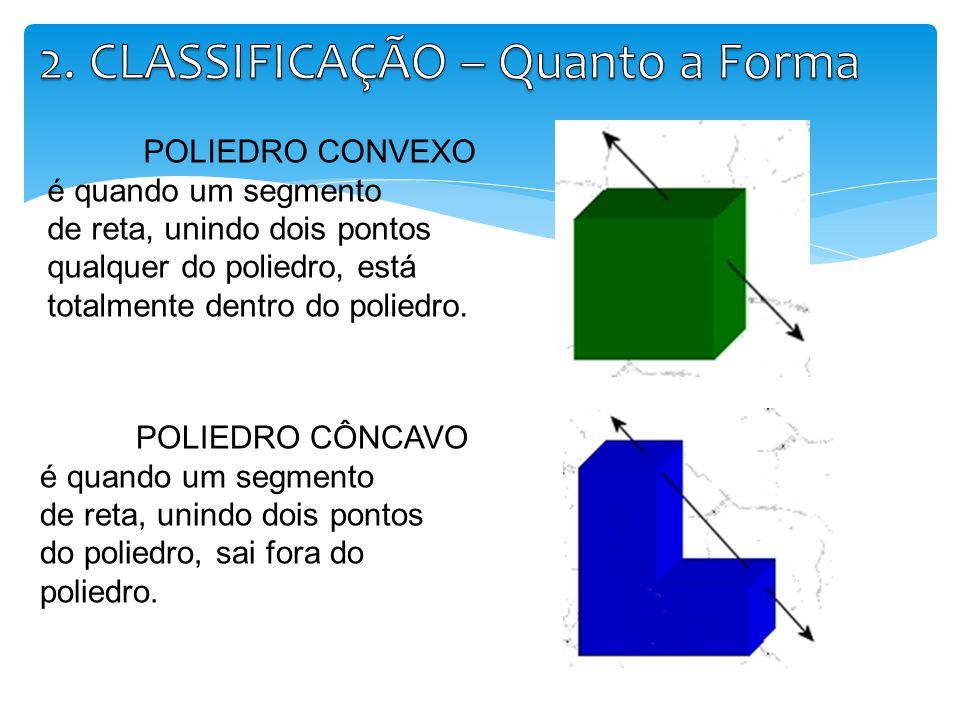 2. CLASSIFICAÇÃO – Quanto a Forma