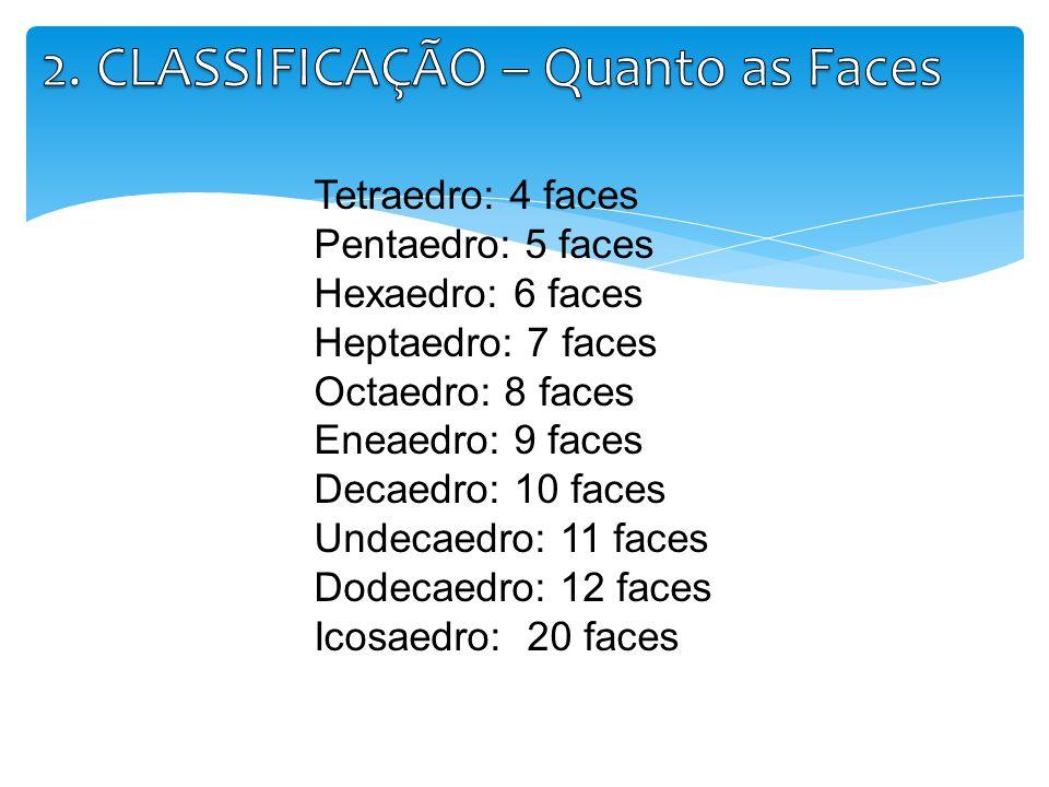 2. CLASSIFICAÇÃO – Quanto as Faces