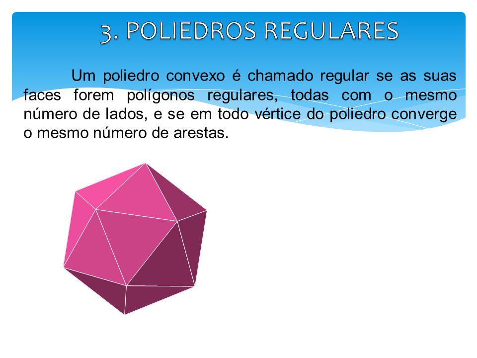 3. POLIEDROS REGULARES