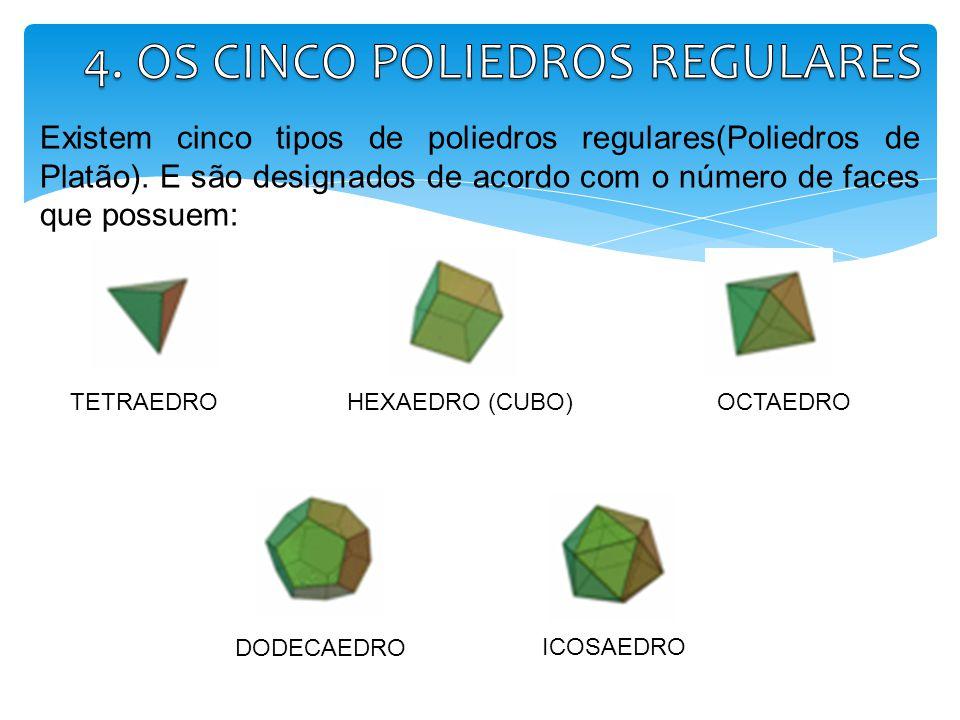 4. OS CINCO POLIEDROS REGULARES