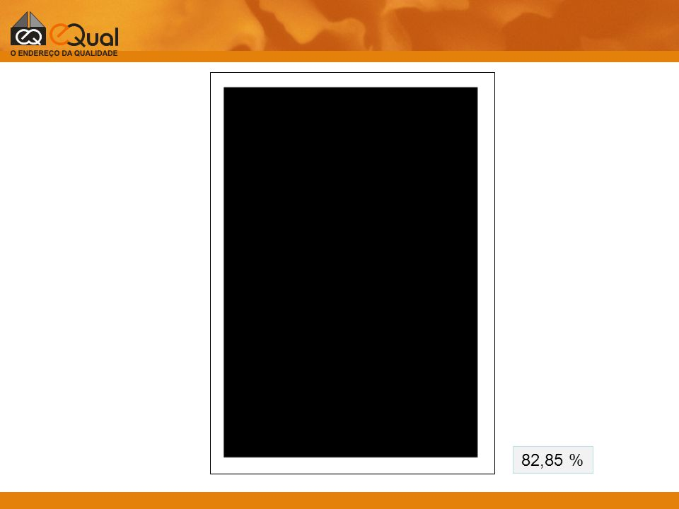 82,85 %