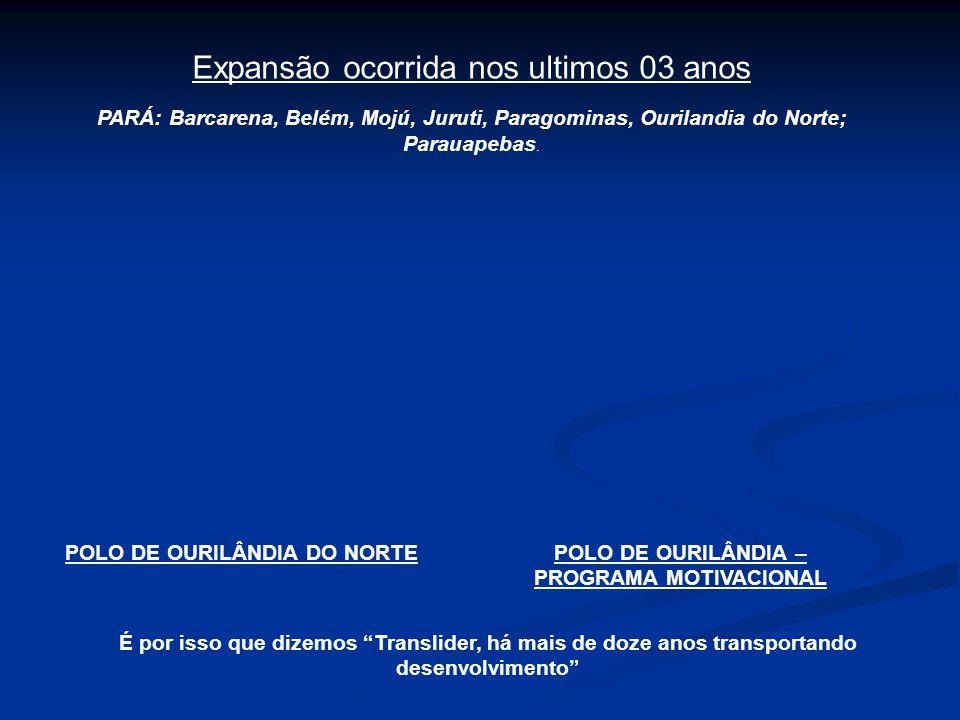 POLO DE OURILÂNDIA DO NORTE POLO DE OURILÂNDIA – PROGRAMA MOTIVACIONAL