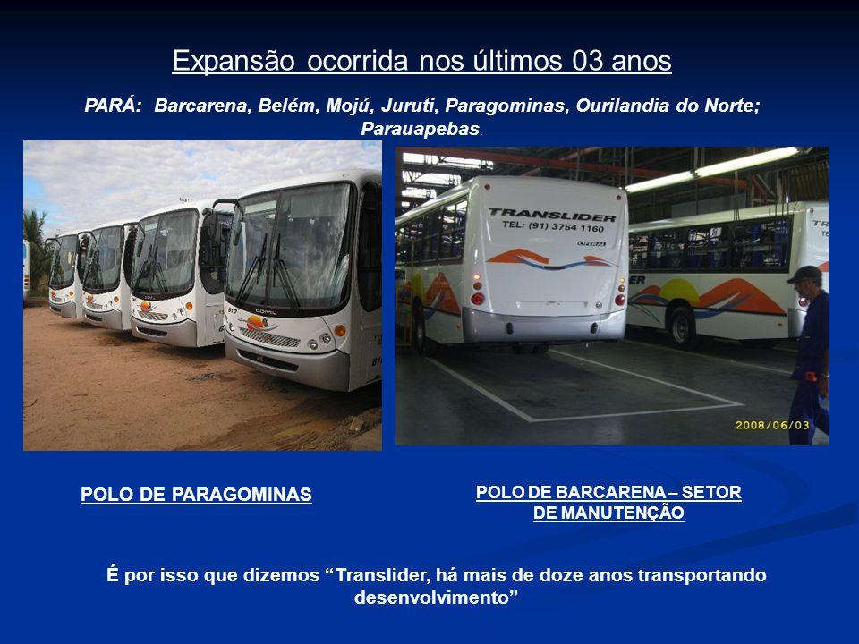 POLO DE BARCARENA – SETOR DE MANUTENÇÃO