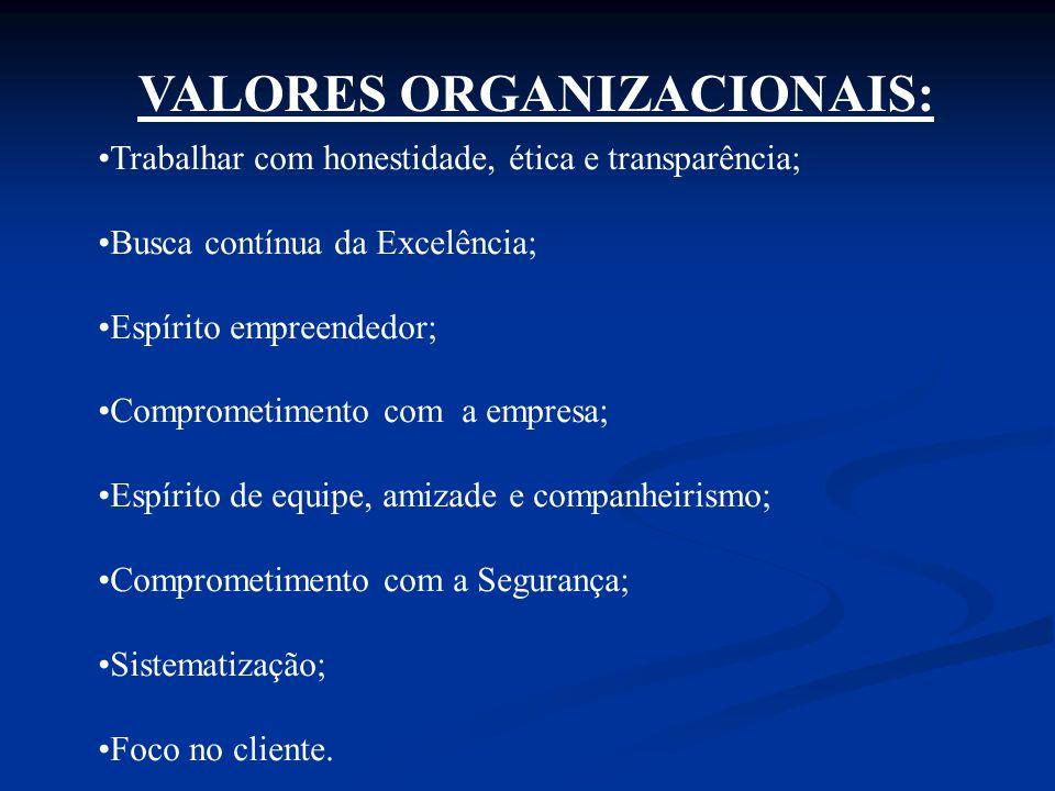 VALORES ORGANIZACIONAIS: