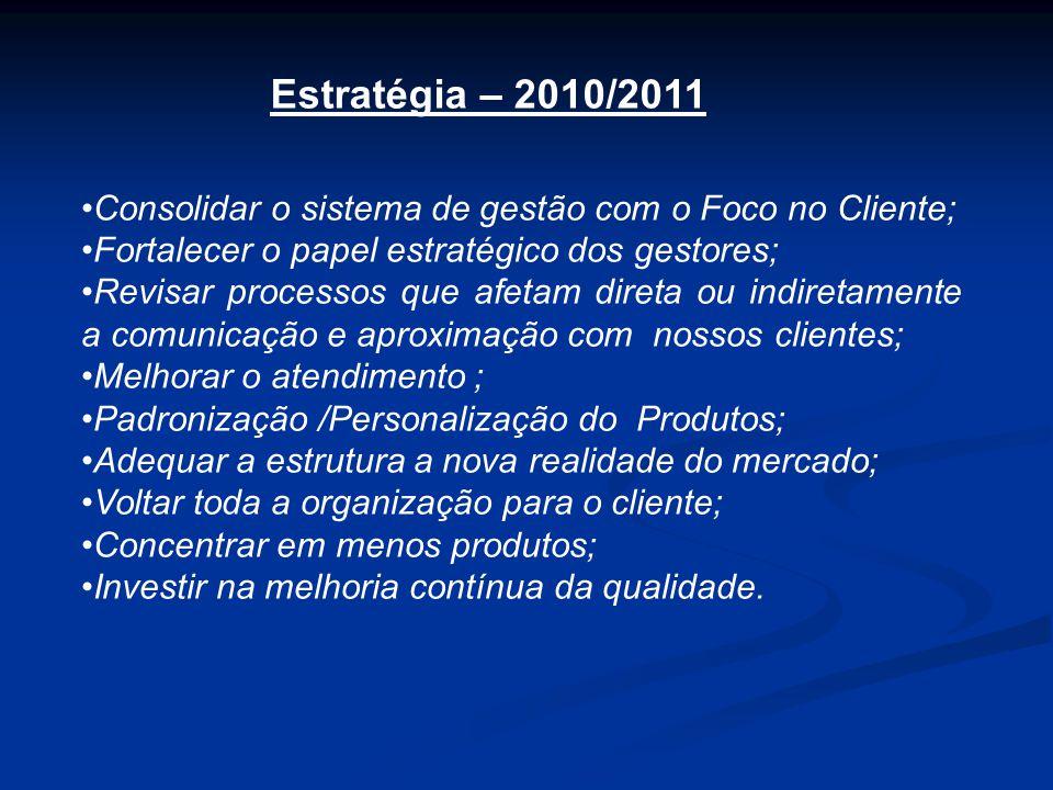 Estratégia – 2010/2011 Consolidar o sistema de gestão com o Foco no Cliente; Fortalecer o papel estratégico dos gestores;