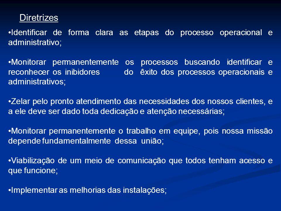 Diretrizes Identificar de forma clara as etapas do processo operacional e administrativo;