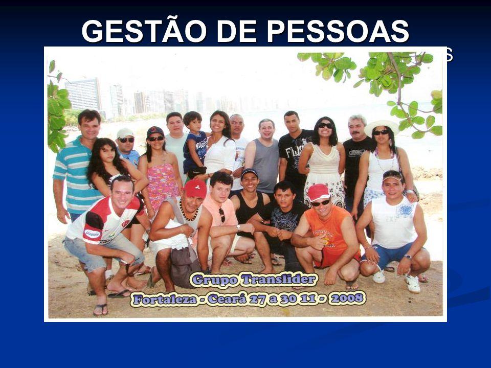 GESTÃO DE PESSOAS PROGRAMA MOTIVACIONAL DE GESTORES