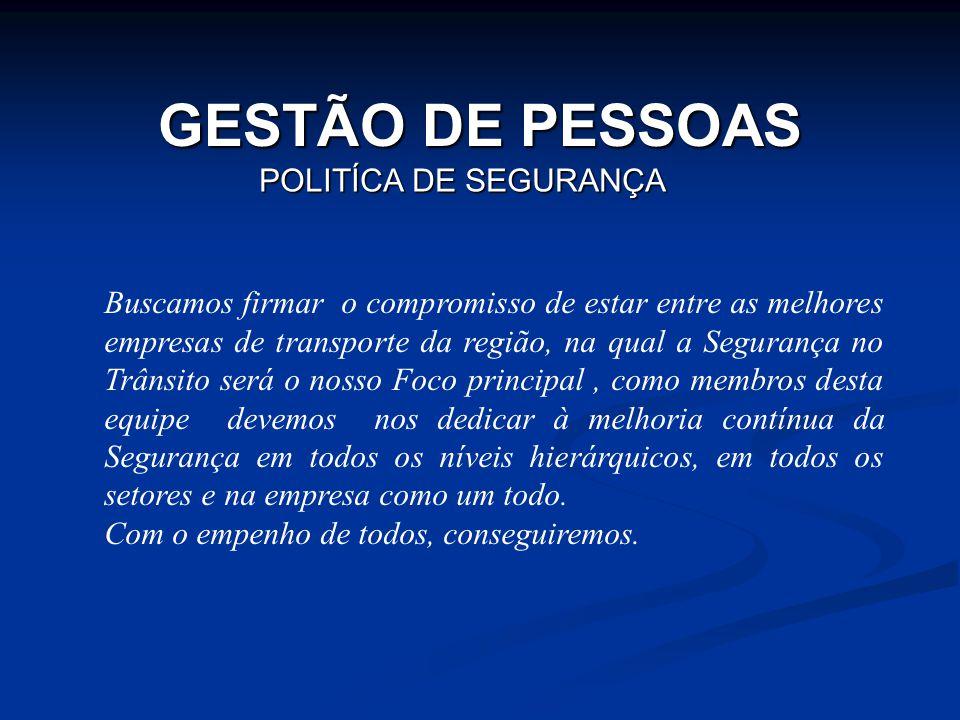 GESTÃO DE PESSOAS POLITÍCA DE SEGURANÇA