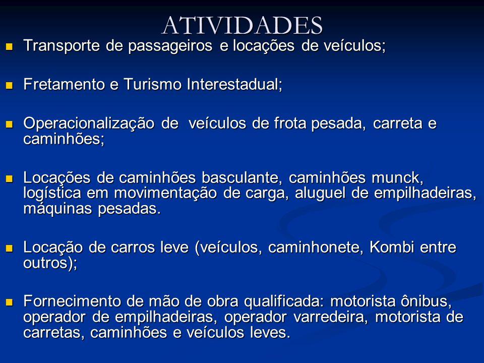 ATIVIDADES Transporte de passageiros e locações de veículos;