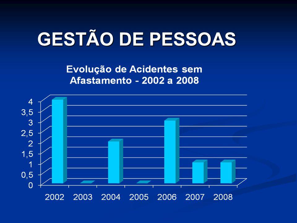 GESTÃO DE PESSOAS