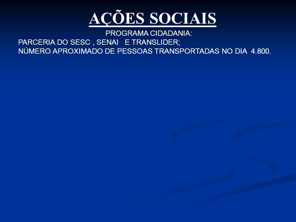 AÇÕES SOCIAIS PROGRAMA CIDADANIA: