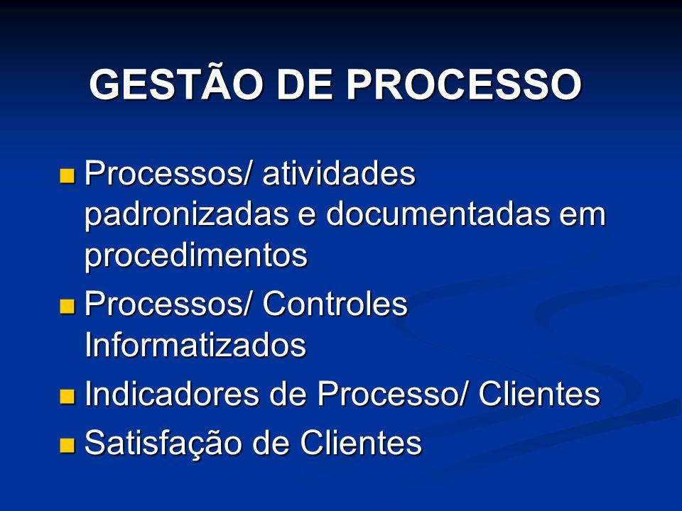GESTÃO DE PROCESSO Processos/ atividades padronizadas e documentadas em procedimentos. Processos/ Controles Informatizados.