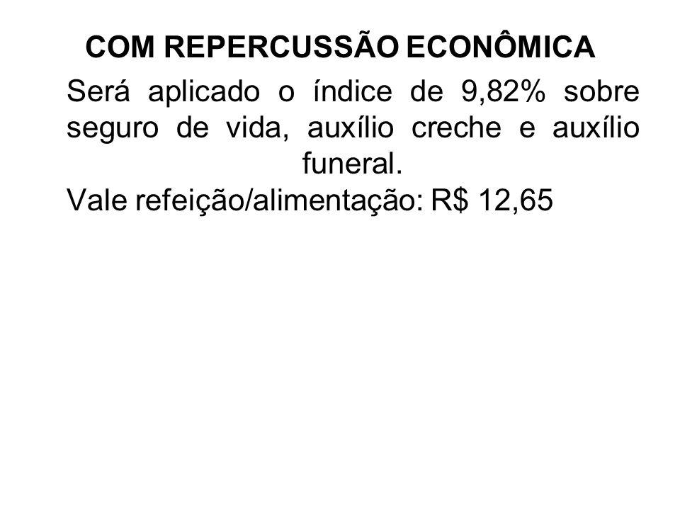 COM REPERCUSSÃO ECONÔMICA
