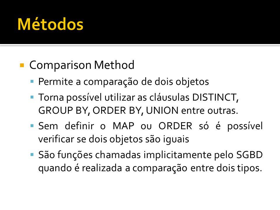 Métodos Comparison Method Permite a comparação de dois objetos