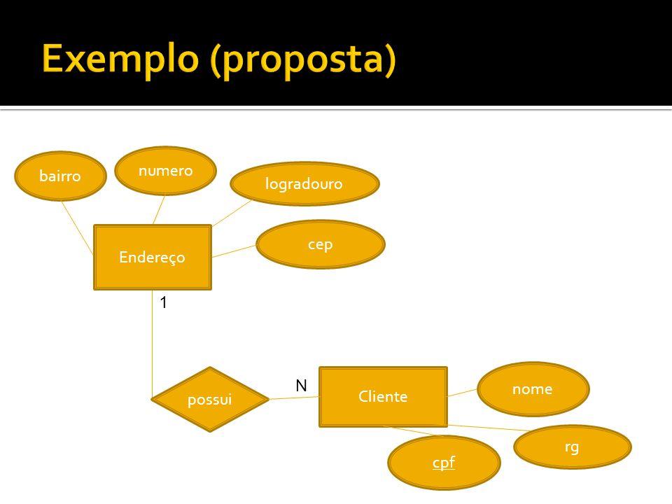 Exemplo (proposta) numero bairro logradouro cep Endereço 1 nome N