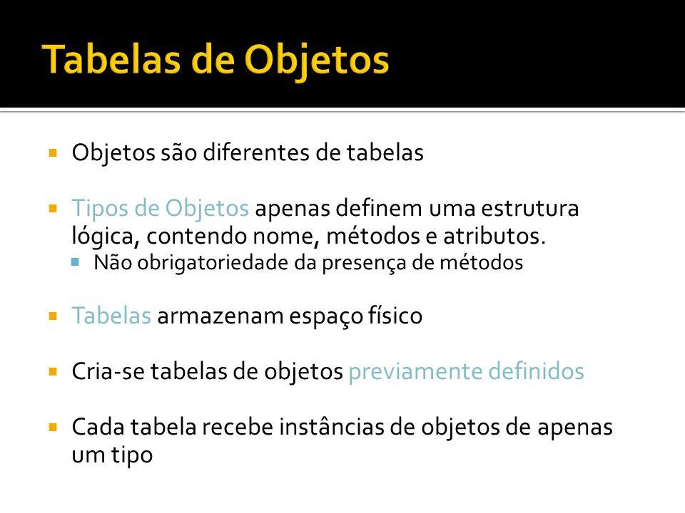 Tabelas de Objetos Objetos são diferentes de tabelas