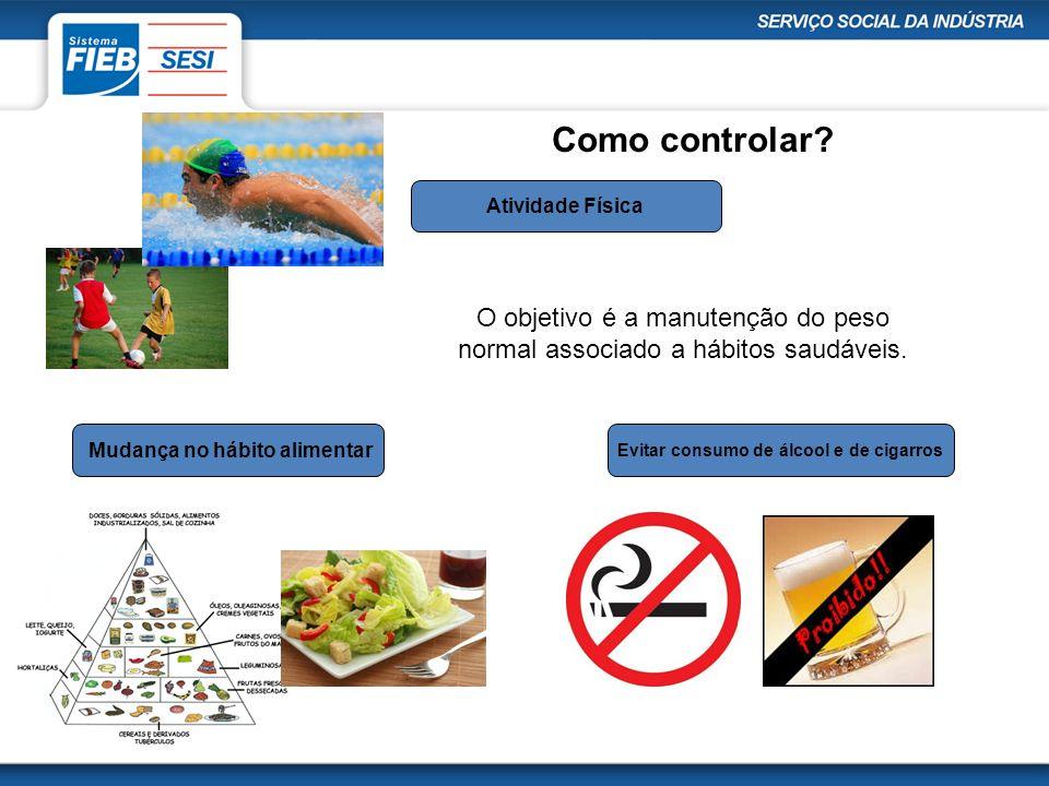 Mudança no hábito alimentar Evitar consumo de álcool e de cigarros