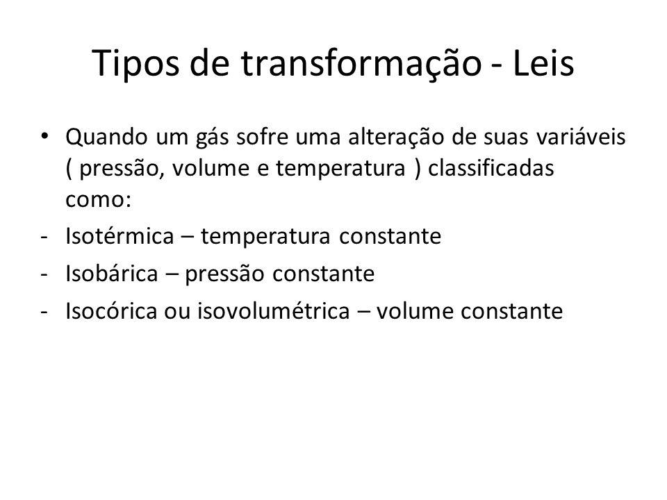 Tipos de transformação - Leis