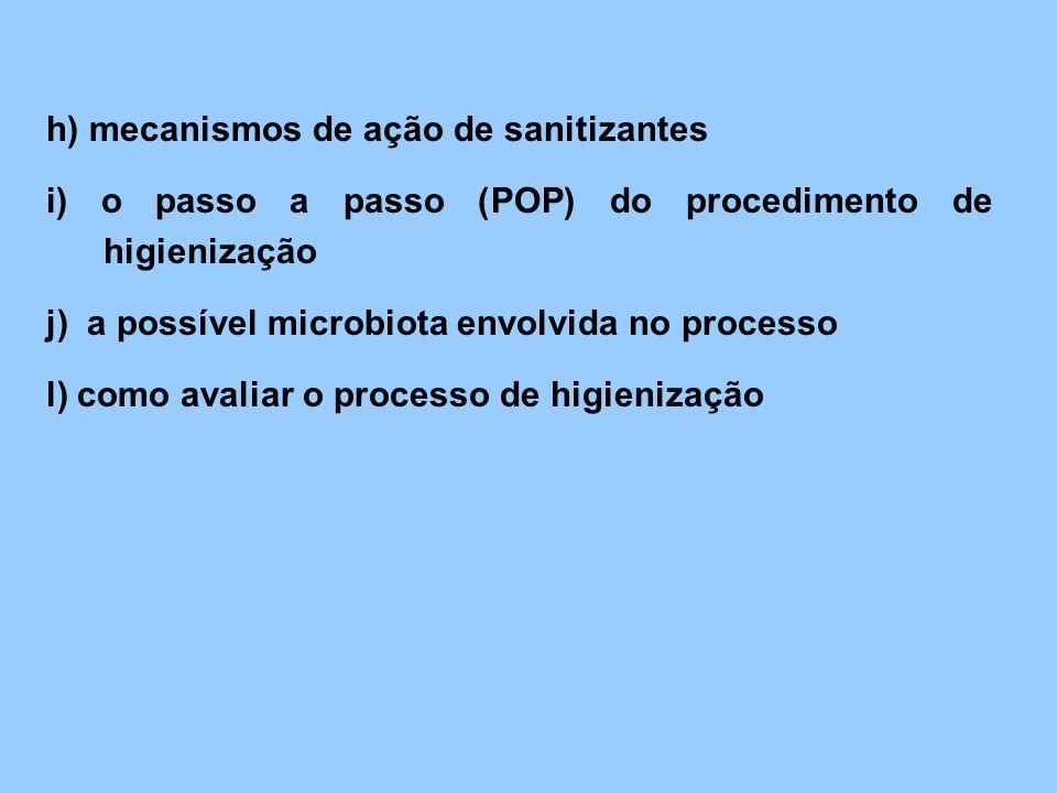 h) mecanismos de ação de sanitizantes