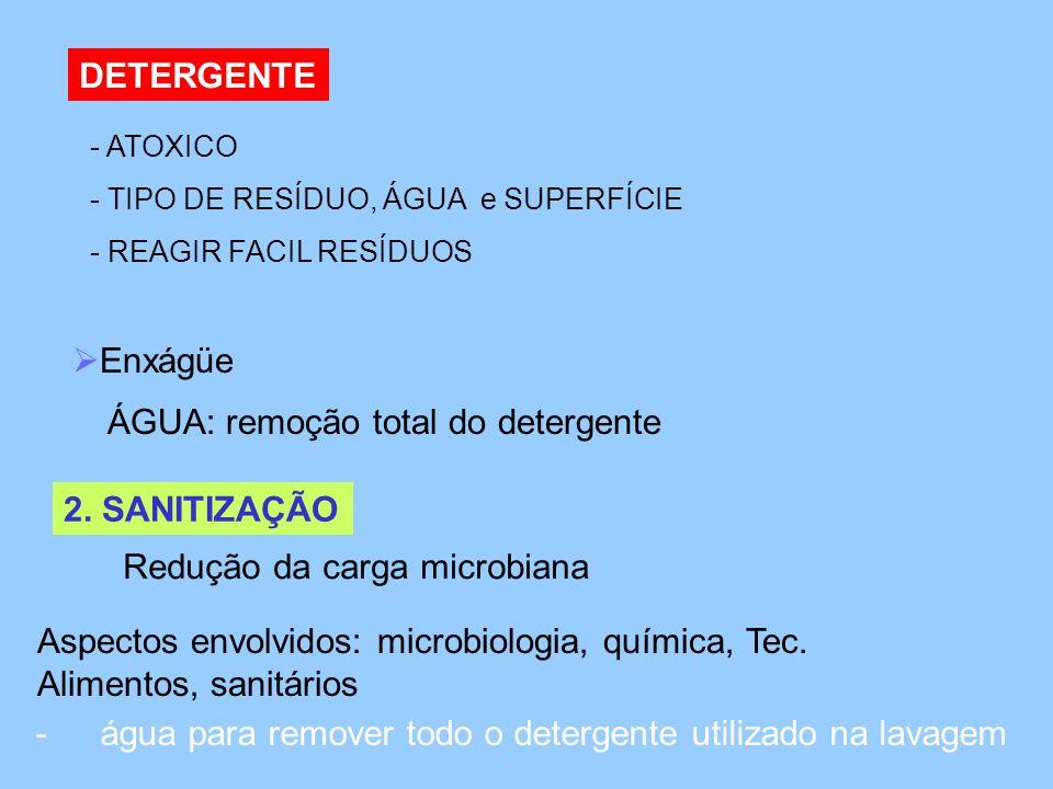 ÁGUA: remoção total do detergente
