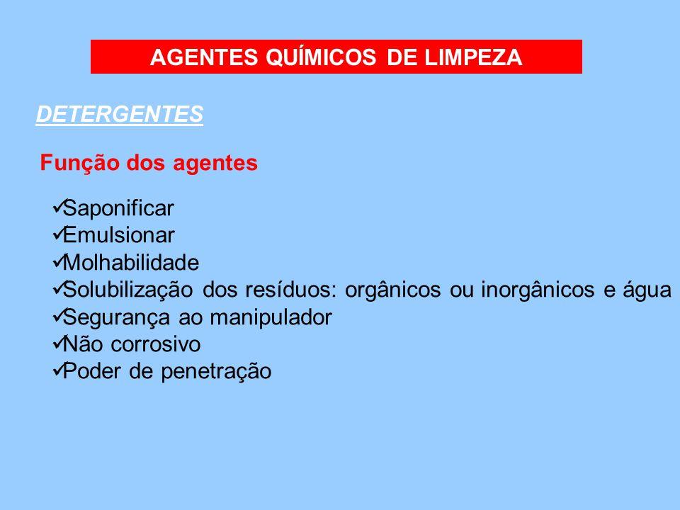 AGENTES QUÍMICOS DE LIMPEZA