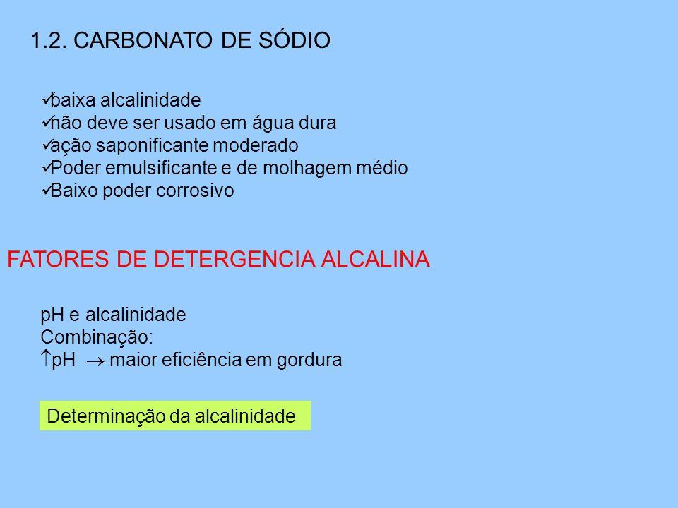 FATORES DE DETERGENCIA ALCALINA