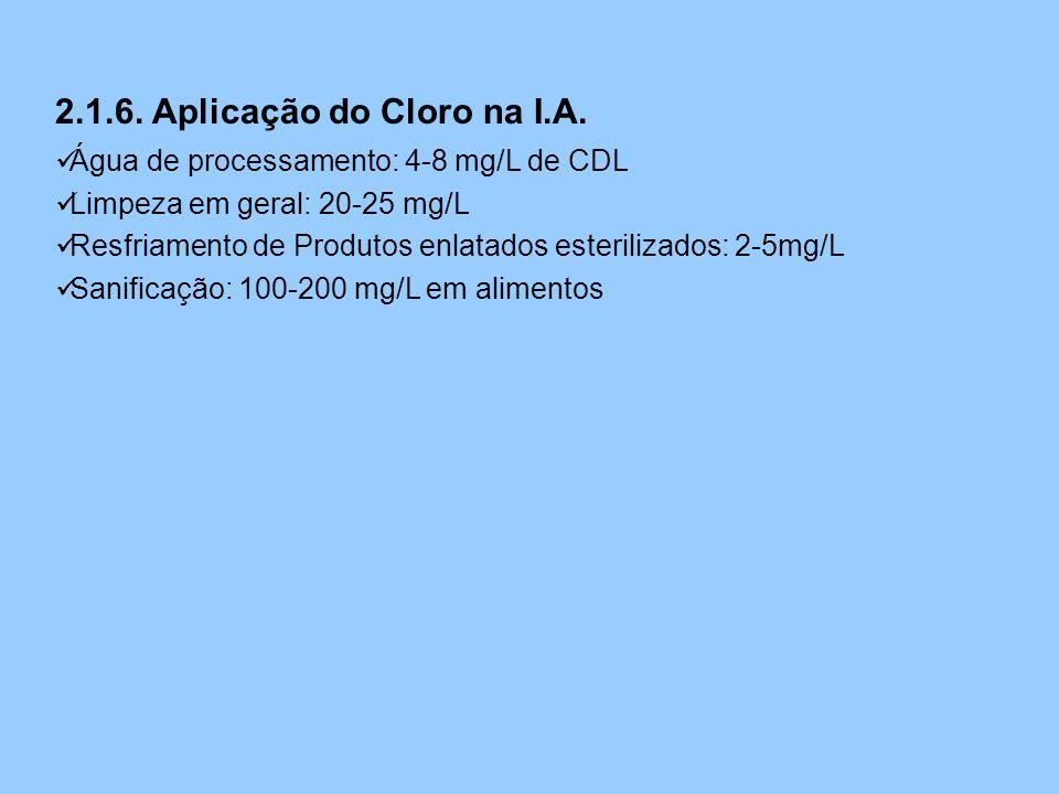 2.1.6. Aplicação do Cloro na I.A.