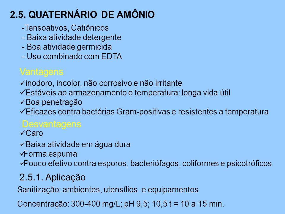 2.5. QUATERNÁRIO DE AMÔNIO Vantagens Desvantagens 2.5.1. Aplicação