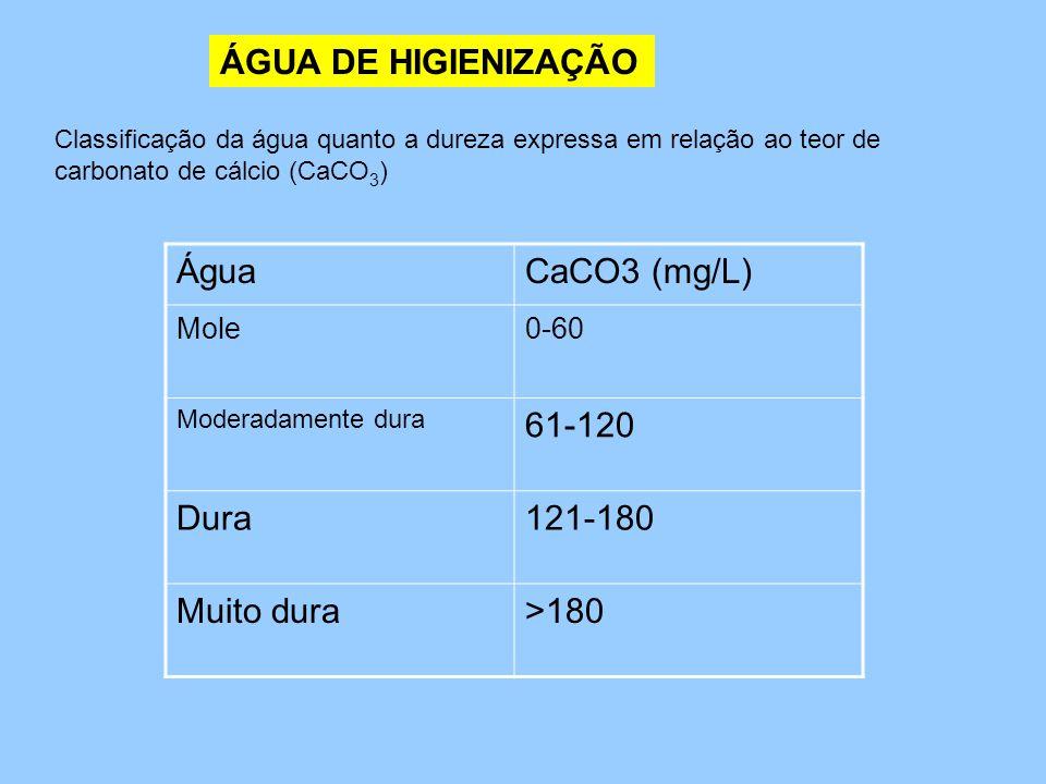 ÁGUA DE HIGIENIZAÇÃO Água CaCO3 (mg/L) 61-120 Dura 121-180 Muito dura