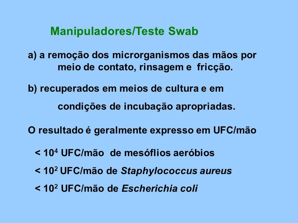 Manipuladores/Teste Swab