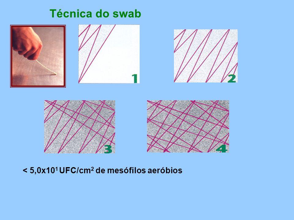 Técnica do swab < 5,0x101 UFC/cm2 de mesófilos aeróbios