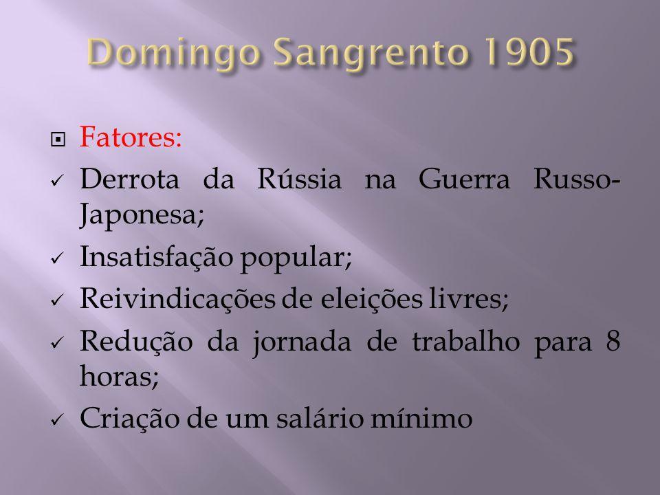Domingo Sangrento 1905 Fatores: