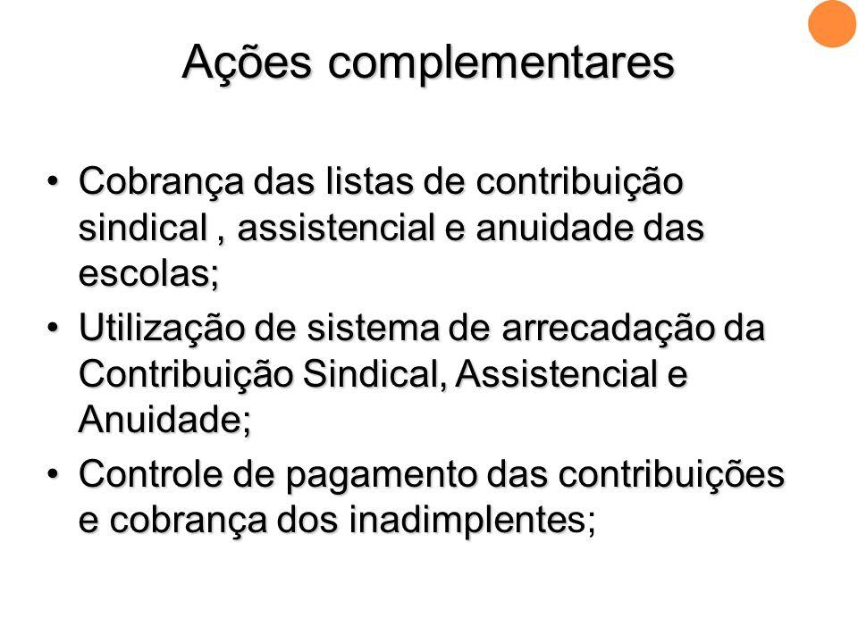 Ações complementares Cobrança das listas de contribuição sindical , assistencial e anuidade das escolas;