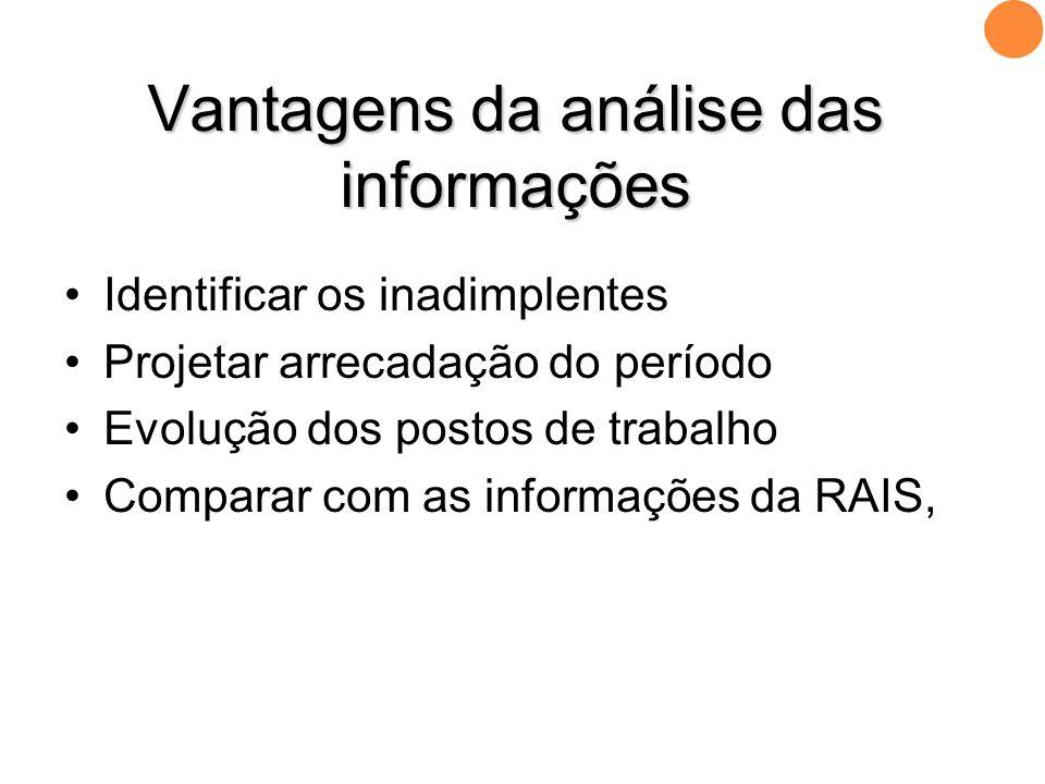 Vantagens da análise das informações
