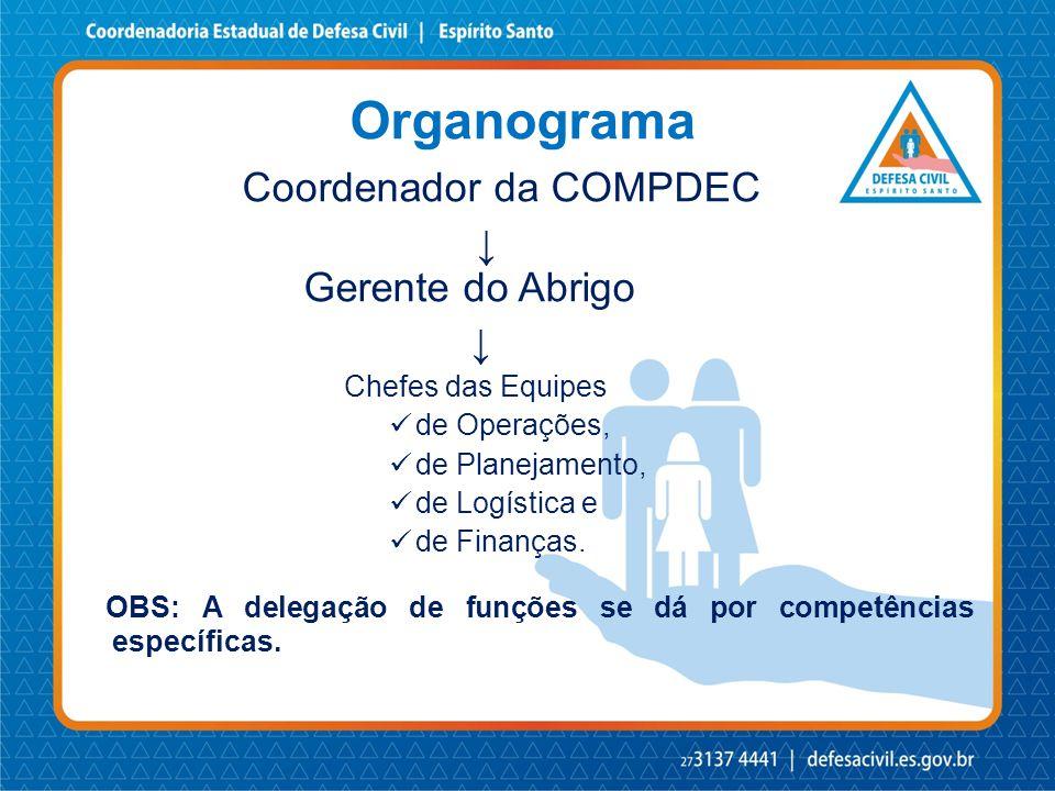 Organograma Coordenador da COMPDEC ↓ Gerente do Abrigo ↓