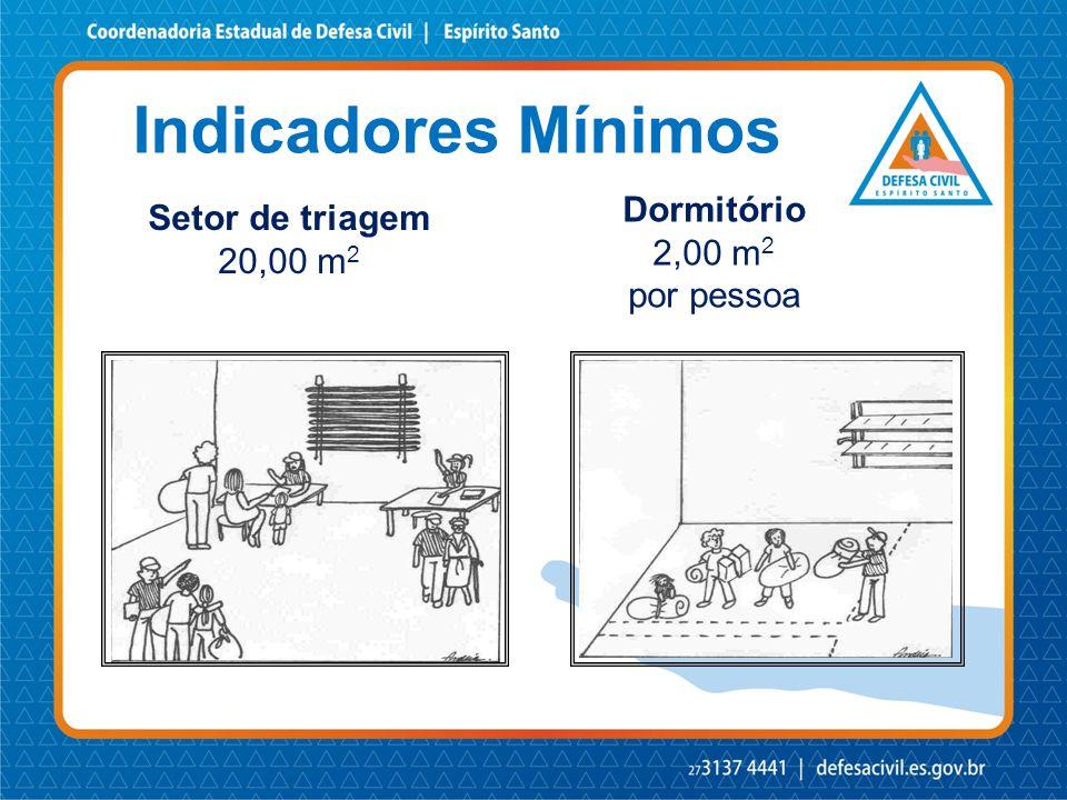 Indicadores Mínimos Dormitório Setor de triagem 2,00 m2 20,00 m2