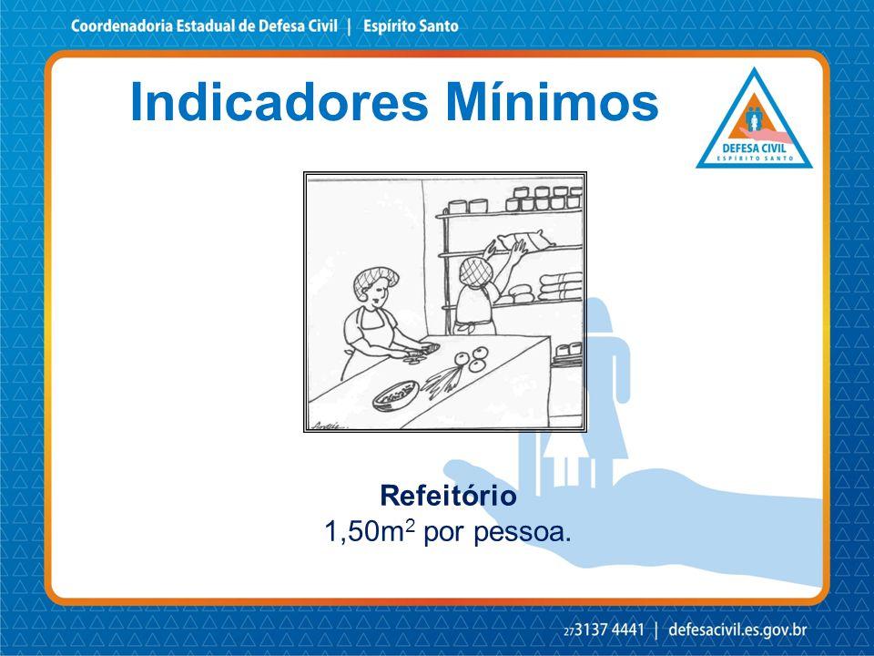 Indicadores Mínimos Refeitório 1,50m2 por pessoa.