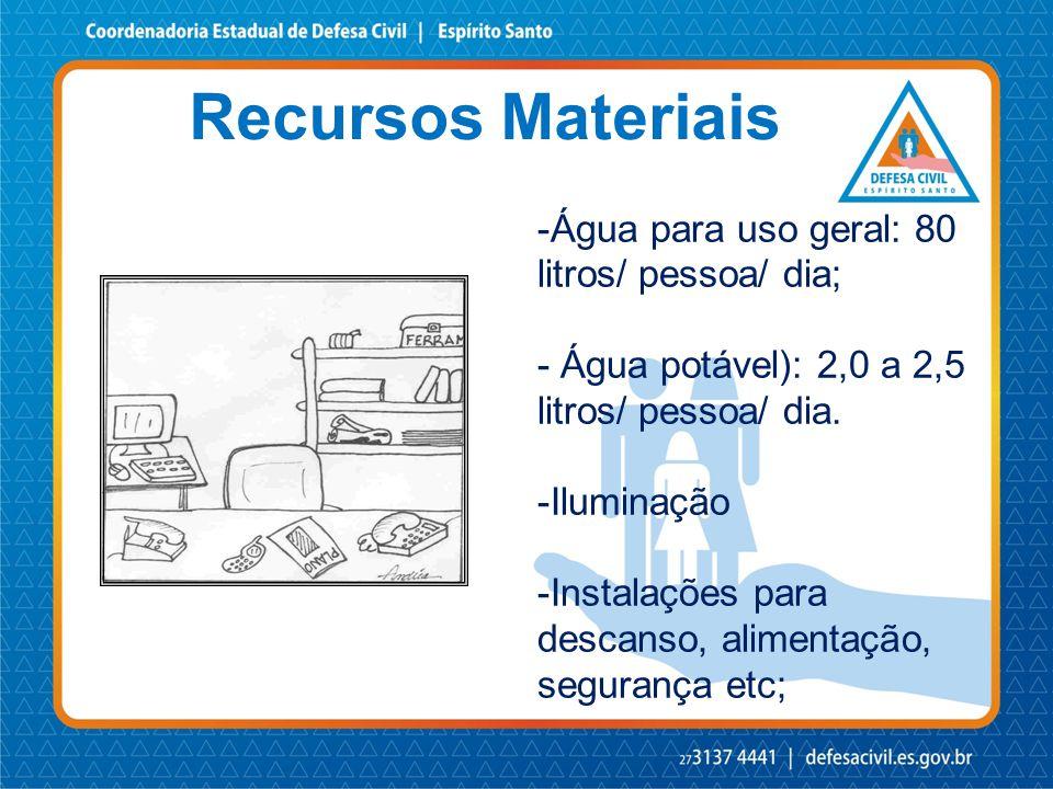 Recursos Materiais Água para uso geral: 80 litros/ pessoa/ dia;
