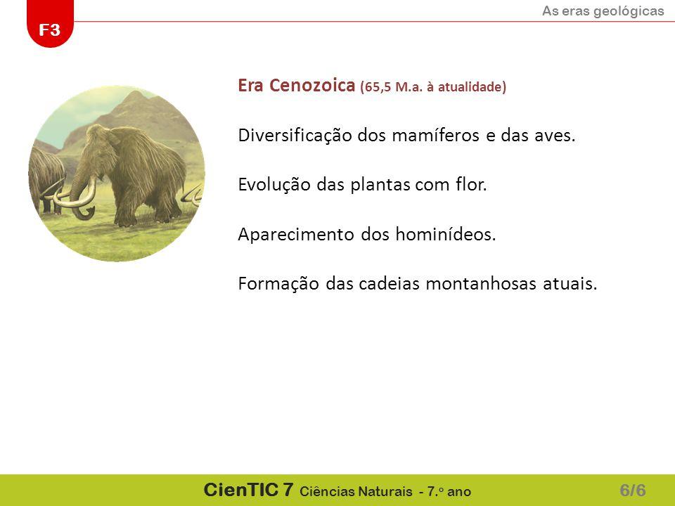 Era Cenozoica (65,5 M.a. à atualidade)