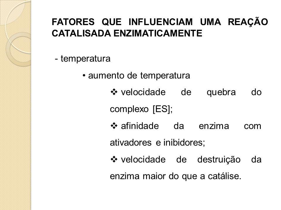 FATORES QUE INFLUENCIAM UMA REAÇÃO CATALISADA ENZIMATICAMENTE