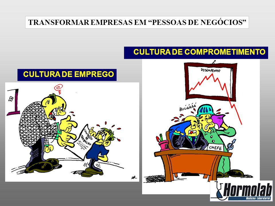 TRANSFORMAR EMPRESAS EM PESSOAS DE NEGÓCIOS